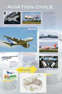 Avions-10