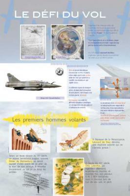 Avions-2